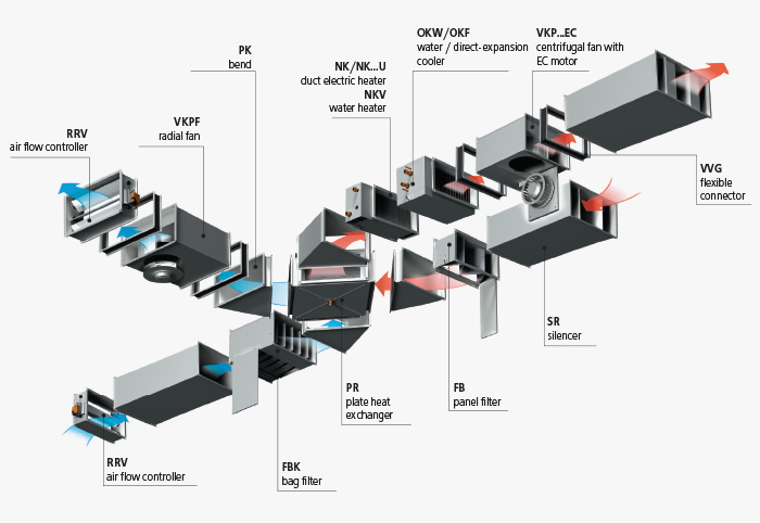 New Catalogue For X Vent Energy Efficient Duct Air